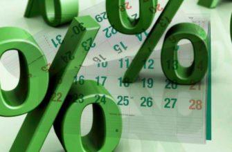 Что такое льготный период по кредитной карте и как его рассчитать