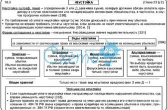Лекции по гражданскому праву / Неустойка