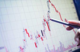 Статья14.1.  Инвестиционные паи закрытого и интервального паевых инвестиционных фондов, предназначенные для квалифицированных инвесторов | ГАРАНТ