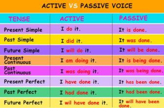 Действительный и страдательный залог в английском языке (Active and Passive Voice) –  KiwiSpot